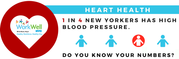 NYC Hypertension