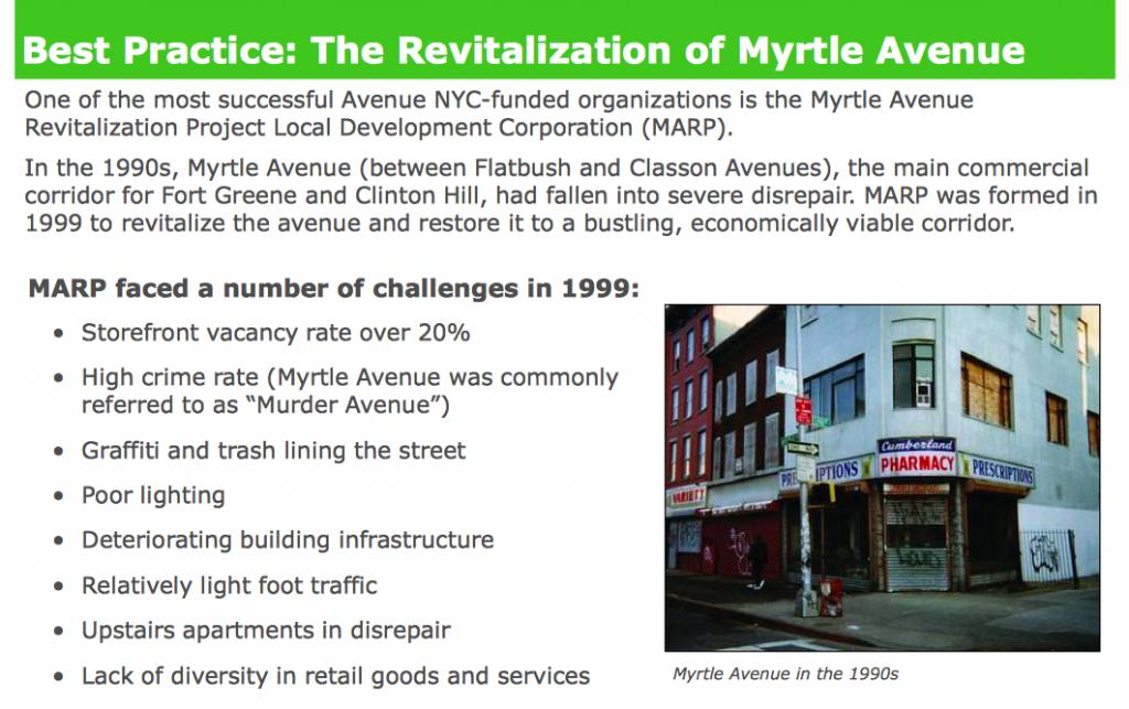 Myrtle Avenue Murder Avenue