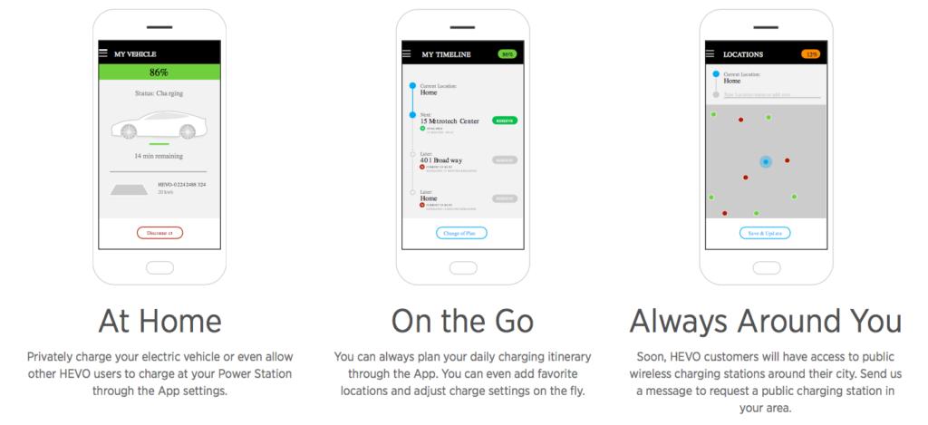 Hevo Power App