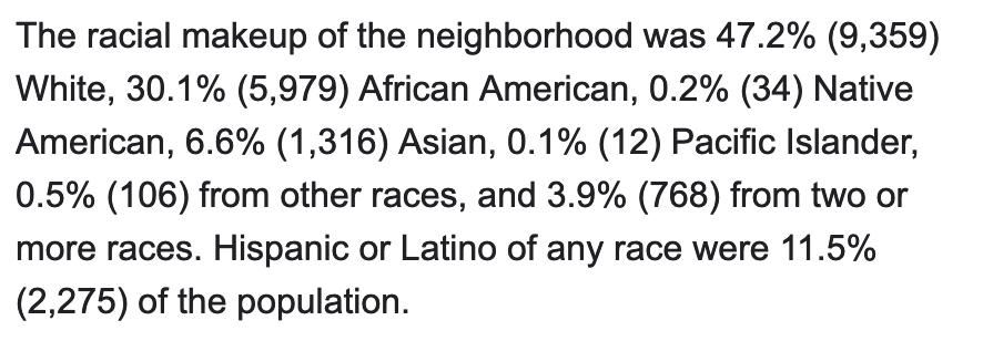 Prospect Heights Demographic